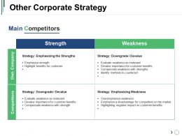 Other Corporate Strategy Presentation Images