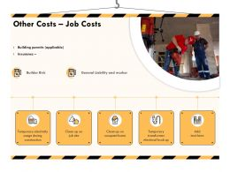 Other Costs Job Costs Ppt Powerpoint Presentation Portfolio Grid