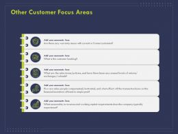 Other Customer Focus Areas Ppt Powerpoint Presentation Icon Introduction