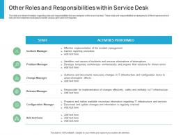 Other Roles And Responsibilities Within Service Desk Effective IT service Excellence Ppt Powerpoint Aids