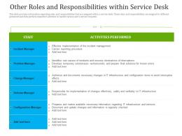 Other Roles And Responsibilities Within Service Desk Ppt Diagrams