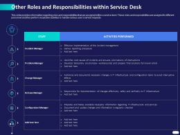Other Roles And Responsibilities Within Service Desk Ppt Powerpoint Presentation Grid