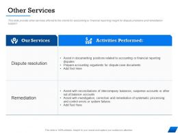 Other Services Assist Reconciliations Ppt Powerpoint Presentation Model Background