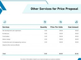 Other Services For Price Proposal Ppt Powerpoint Presentation Inspiration Skills