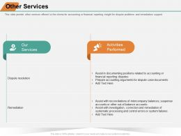 Other Services Out Of Balance Ppt Powerpoint Presentation Inspiration Master Slide