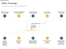 Other Trainings Professional Scrum Master Training Proposal It Ppt Pictures