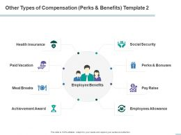 Other Types Of Compensation Perks And Benefits Security Powerpoint Presentation Maker
