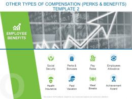 Other Types Of Compensation Perks And Benefits Security Ppt Slide