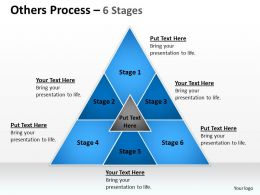 Others Process 6 Stages 89