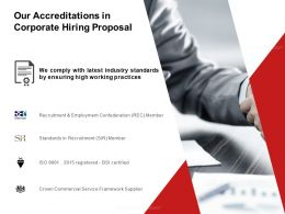 Our Accreditations In Corporate Hiring Proposal Ppt Powerpoint Presentation Icon Ideas