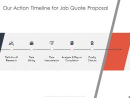 Our Action Timeline For Job Quote Proposal Research Ppt Powerpoint Slides