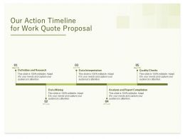 Our Action Timeline For Work Quote Proposal Ppt Powerpoint Presentation Slides Example Introduction