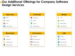Our Additional Offerings For Company Software Design Services Ppt File Format Ideas