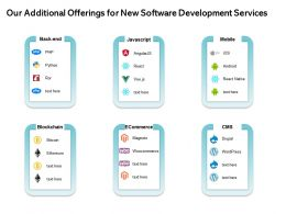 Our Additional Offerings For New Software Development Services Ppt Inspiration