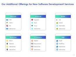 Our Additional Offerings For New Software Development Services Wordpress Ppt Presentation Shapes