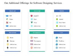 Our Additional Offerings For Software Designing Services Ppt Powerpoint Presentation Ideas