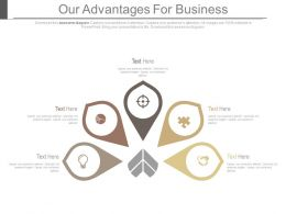 Our Advantages For Business Ppt Slides