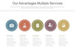 Our Advantages Multiple Services Ppt Slides