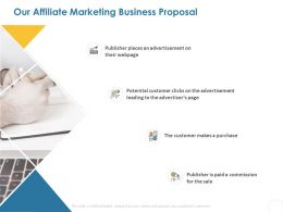 Our Affiliate Marketing Business Proposal Ppt Powerpoint Presentation Infographic