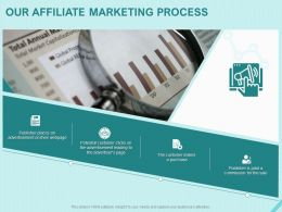 Our Affiliate Marketing Process Ppt Powerpoint Presentation Icon Maker