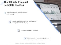 Our Affiliate Proposal Template Process Ppt Powerpoint Presentation Ideas
