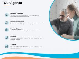 Our Agenda Business Expansion M1001 Ppt Powerpoint Presentation Summary Elements