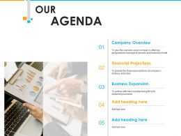 Our Agenda Financial Projections Ppt Powerpoint Presentation Diagram Lists
