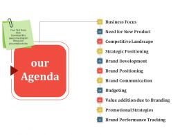 Our Agenda Presentation Layouts Template 2