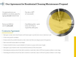 Our Agreement For Residential Cleaning Maintenance Proposal Ppt Outline