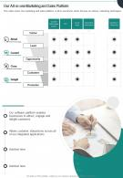 Our All In One Marketing And Sales Platform Presentation Report Infographic PPT PDF Document
