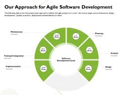 Our Approach For Agile Software Development Integration Ppt Presentation Introduction