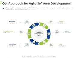 Our Approach For Agile Software Development Ppt Powerpoint Presentation Model Outfit