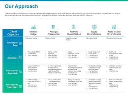 Our Approach Investment Approach Ppt Powerpoint Presentation Infographic Template