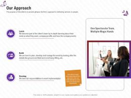 Our Approach Stage Shows Management Firm Ppt Portrait
