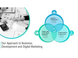 Our Approach To Business Development And Digital Marketing