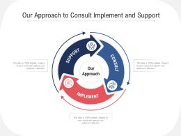 Our Approach To Consult Implement And Support