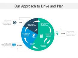Our Approach To Drive And Plan