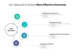 Our Approach To Ensure More Effective Outcomes