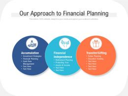 Our Approach To Financial Planning