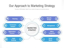 Our Approach To Marketing Strategy