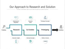 Our Approach To Research And Solution