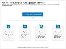 Our Asset Lifecycle Management Process Details Ppt Powerpoint Presentation Grid