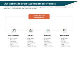Our Asset Lifecycle Management Process Steps Ppt Powerpoint Example