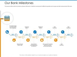 Our Bank Milestones Across Ppt Powerpoint Presentation Gallery Layout Ideas