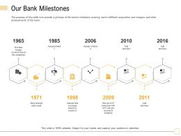 Our Bank Milestones Foreign Ppt Powerpoint Presentation Gallery Tips
