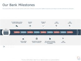 Our Bank Milestones Ppt Powerpoint Presentation Inspiration Vector