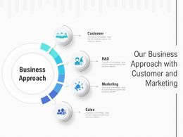 Our Business Approach With Customer And Marketing
