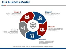 Our Business Model Example Ppt Presentation
