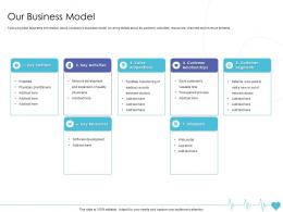 Our Business Model Health Insurance Company Ppt Guidelines