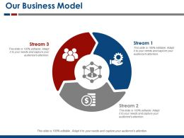 Our Business Model Powerpoint Layout